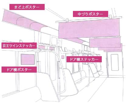 【イメージ】交通広告の種類 車両広告